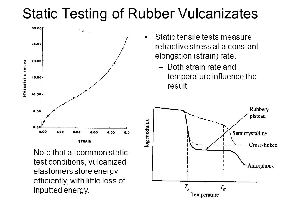 Static Testing of Rubber Vulcanizates