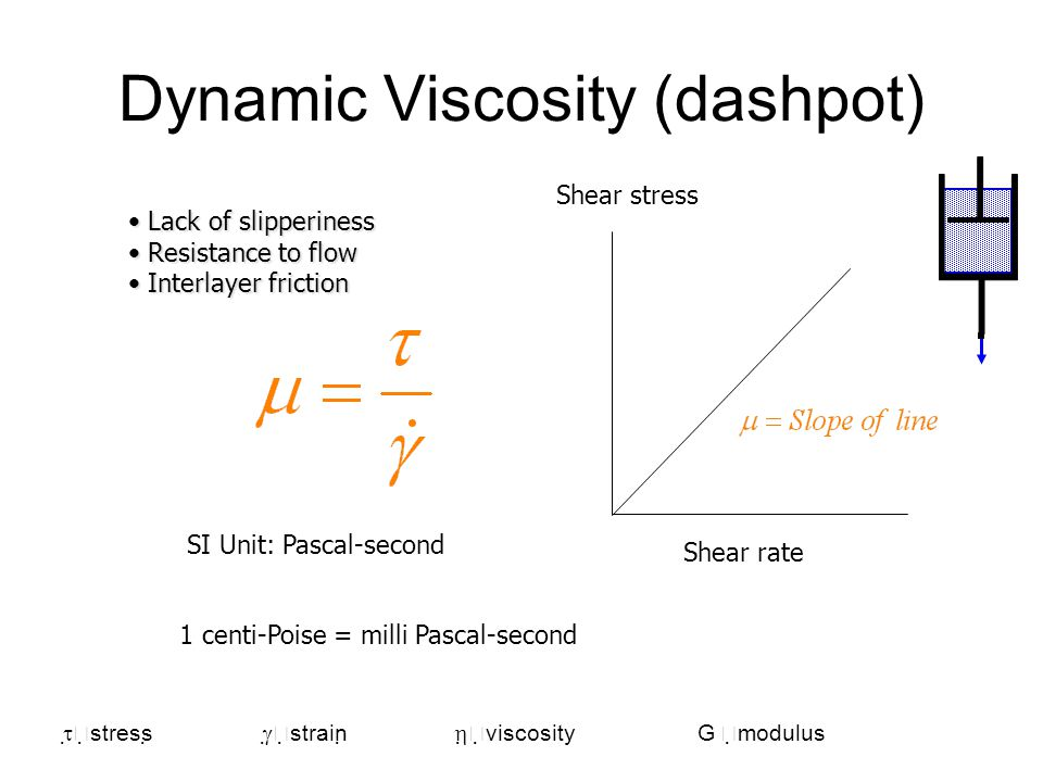 Dynamic Viscosity (dashpot)