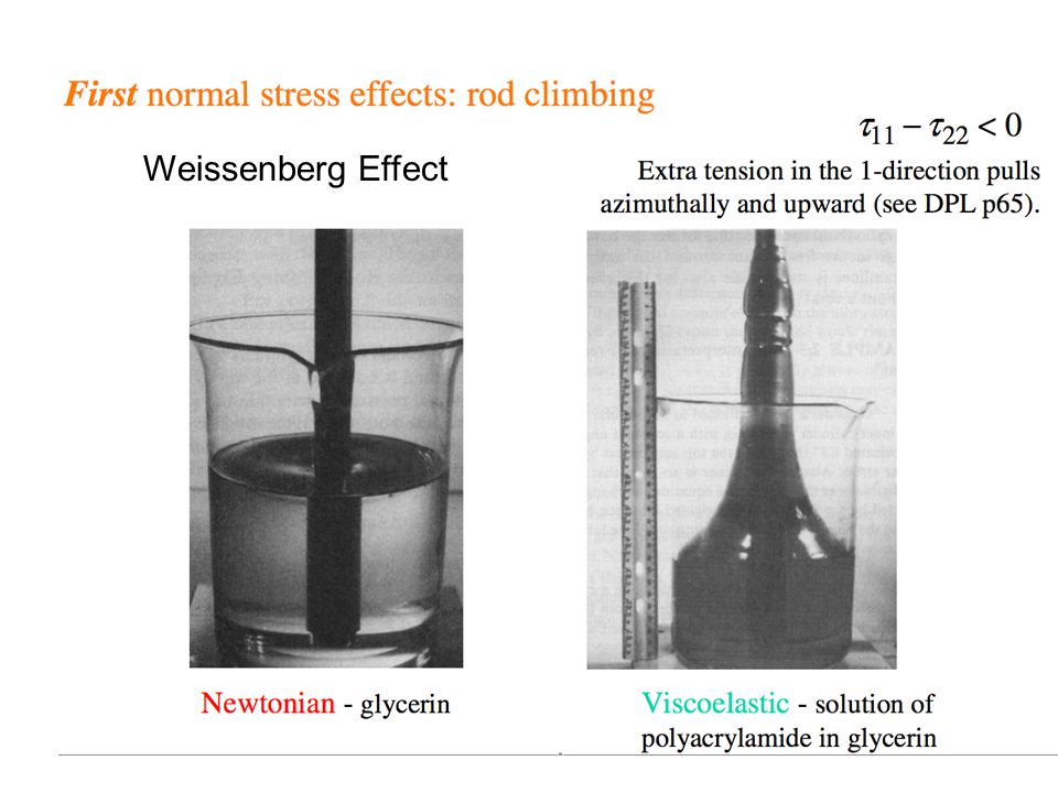 Weissenberg Effect
