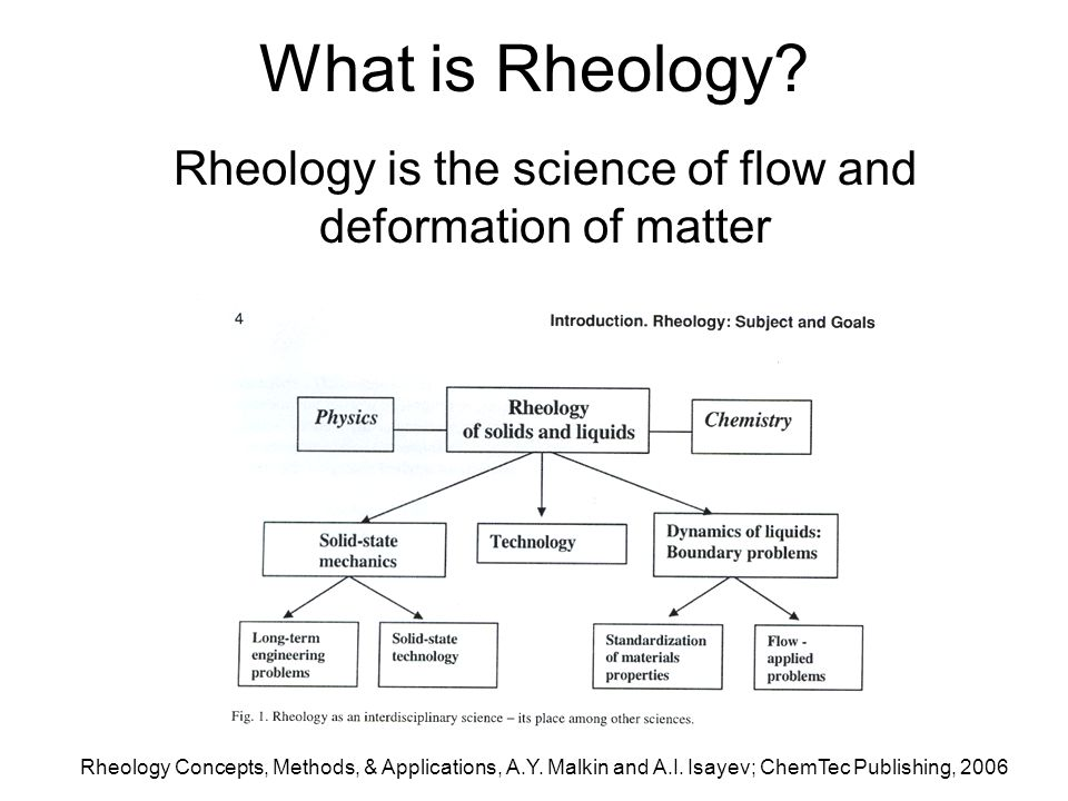 Rheology is the science of flow and deformation of matter