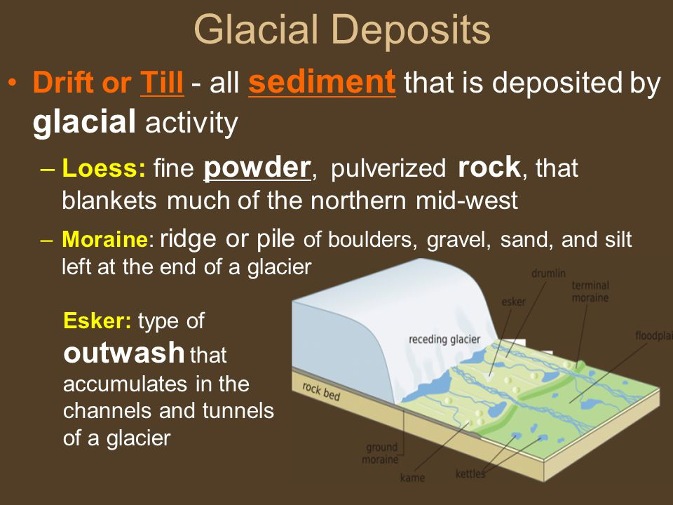 Glacial Deposits Drift or Till - all sediment that is deposited by glacial activity.