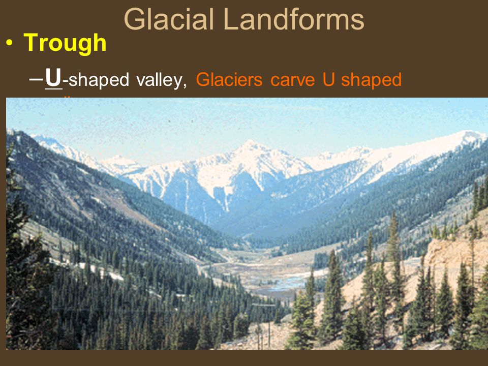 Glacial Landforms Trough