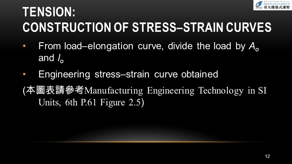 Tension: Construction of Stress–Strain Curves