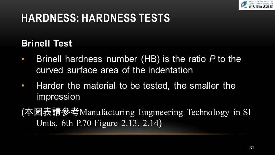 Hardness: Hardness Tests