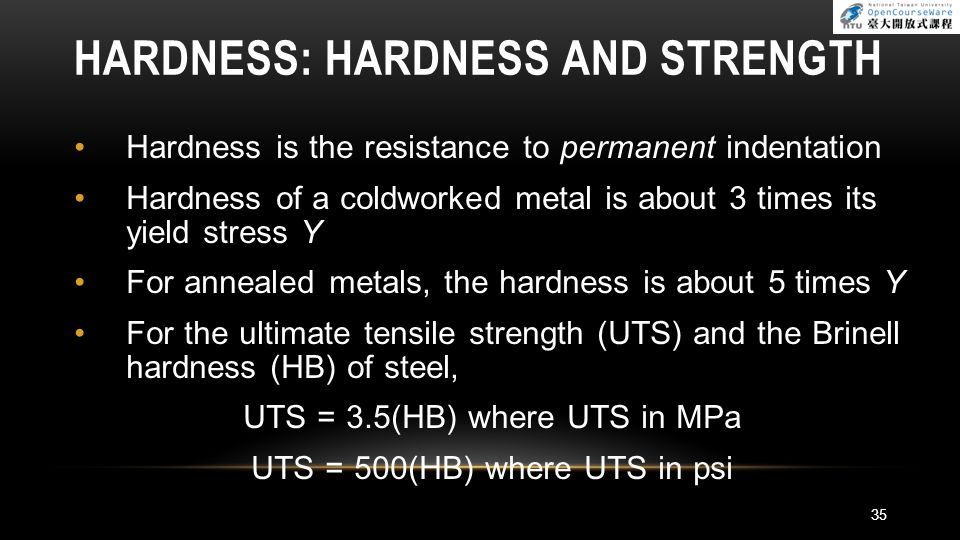 Hardness: Hardness and Strength