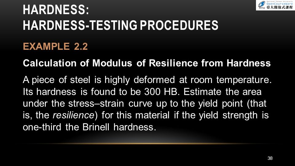 Hardness: Hardness-testing Procedures