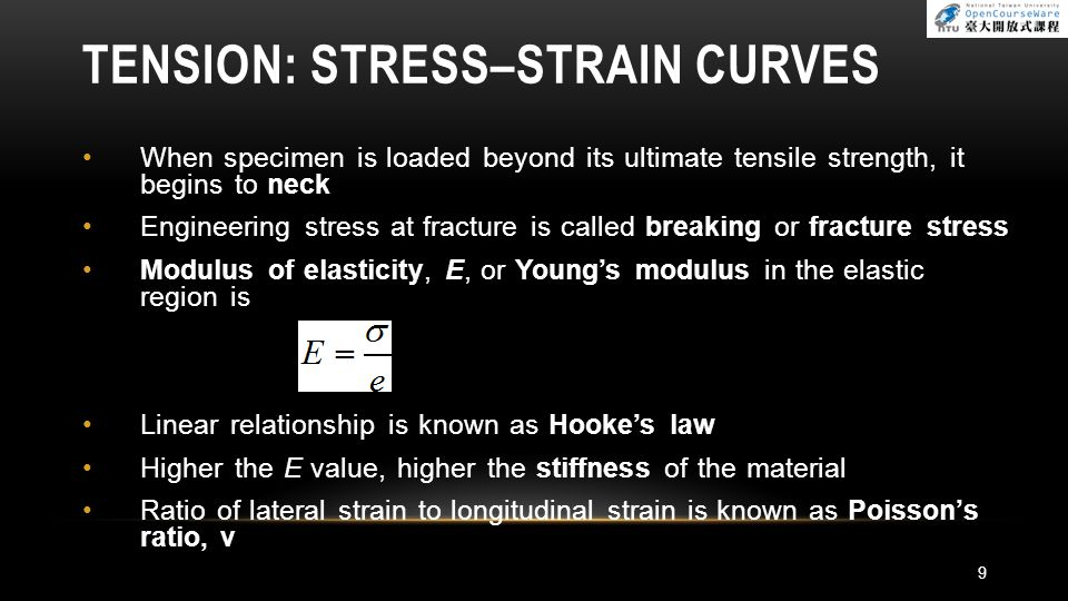 Tension: Stress–Strain Curves