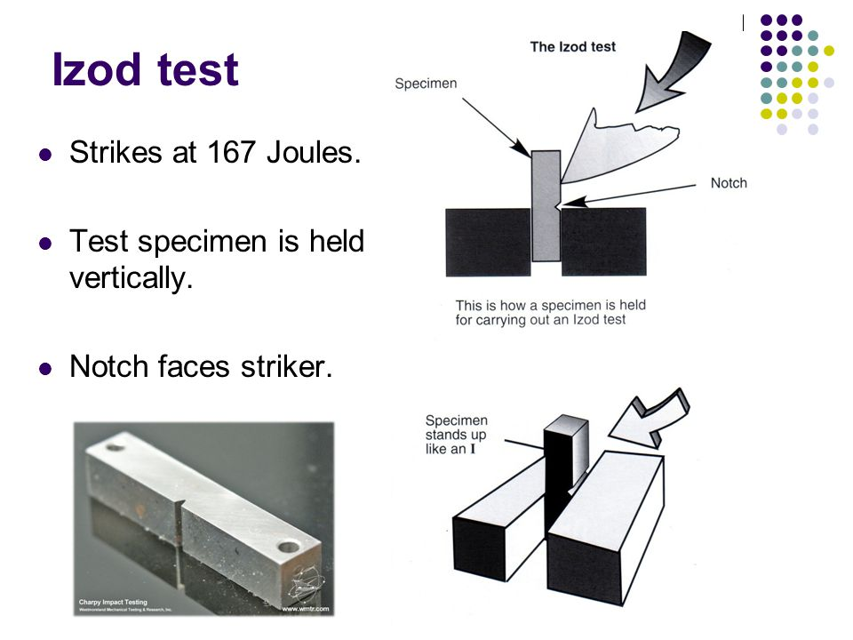 Izod test Strikes at 167 Joules. Test specimen is held vertically.