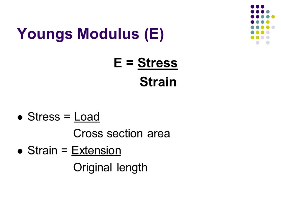 Youngs Modulus (E) E = Stress Strain Stress = Load Cross section area