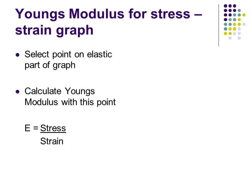 Youngs Modulus for stress – strain graph