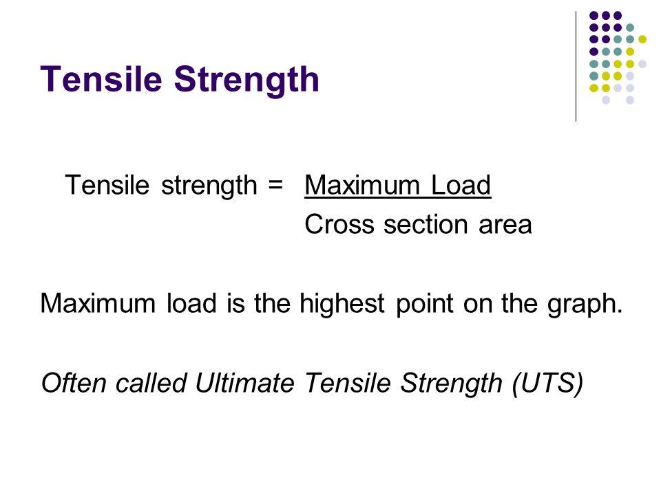 Tensile Strength Tensile strength = Maximum Load Cross section area