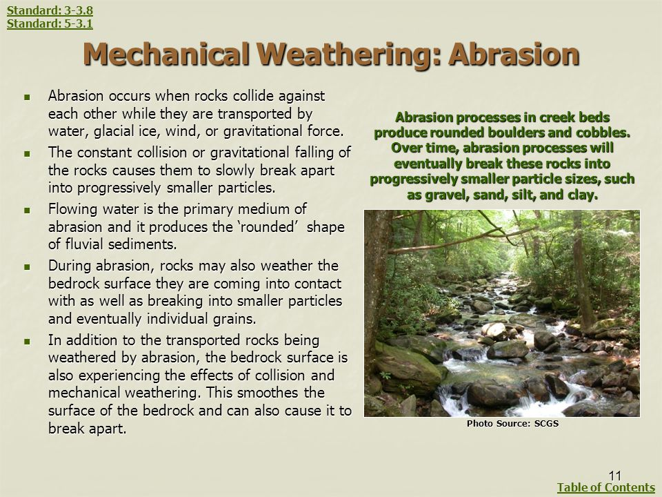 Mechanical Weathering: Abrasion