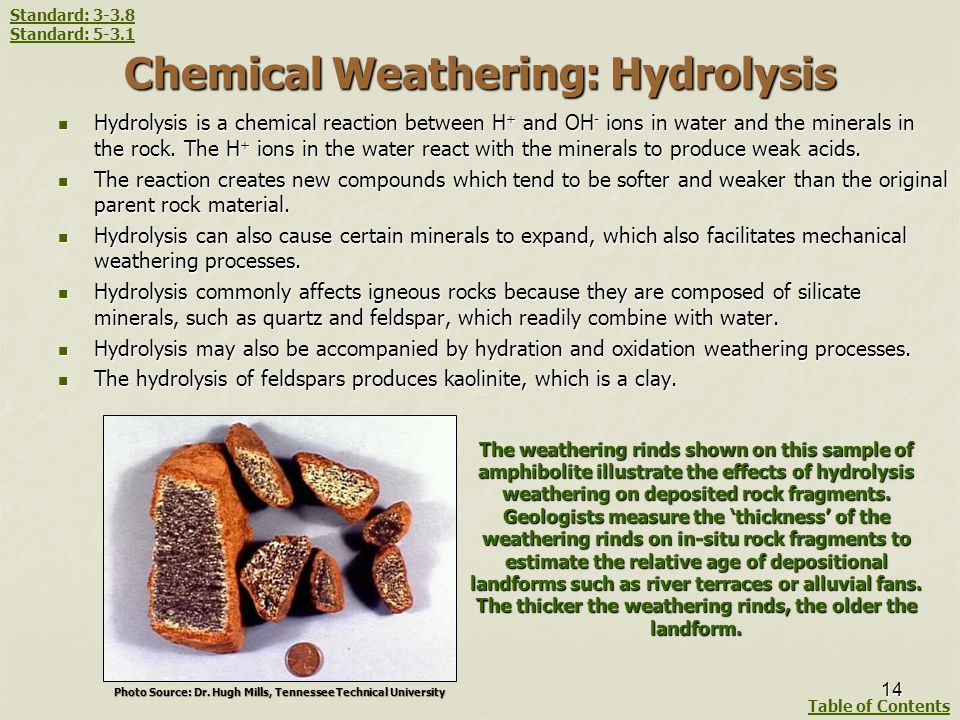Chemical Weathering: Hydrolysis