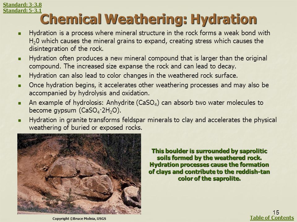 Chemical Weathering: Hydration