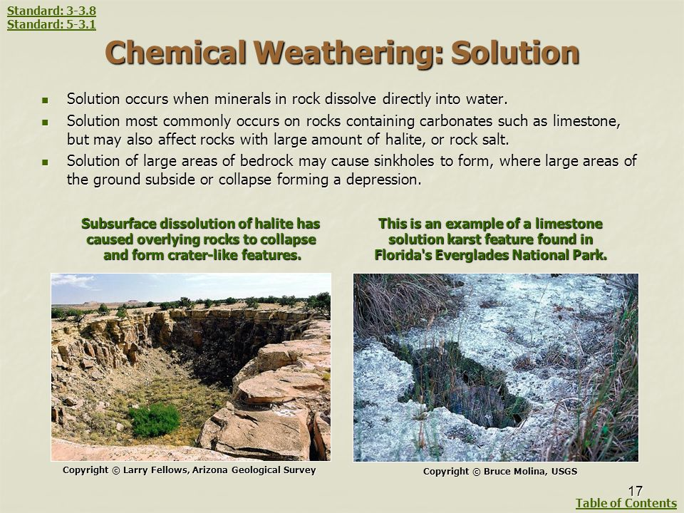 Chemical Weathering: Solution
