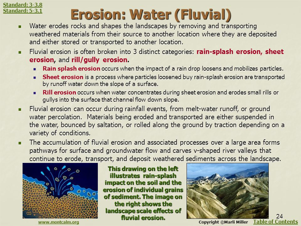 Erosion: Water (Fluvial)