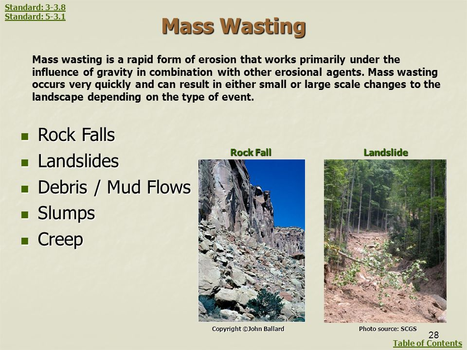 Mass Wasting Rock Falls Landslides Debris / Mud Flows Slumps Creep