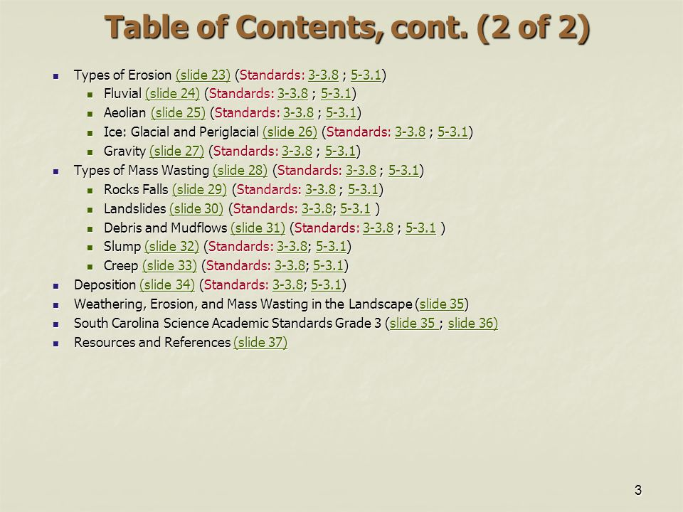 Table of Contents, cont. (2 of 2)