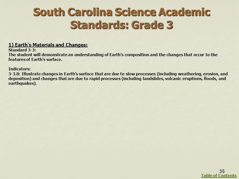South Carolina Science Academic Standards: Grade 3