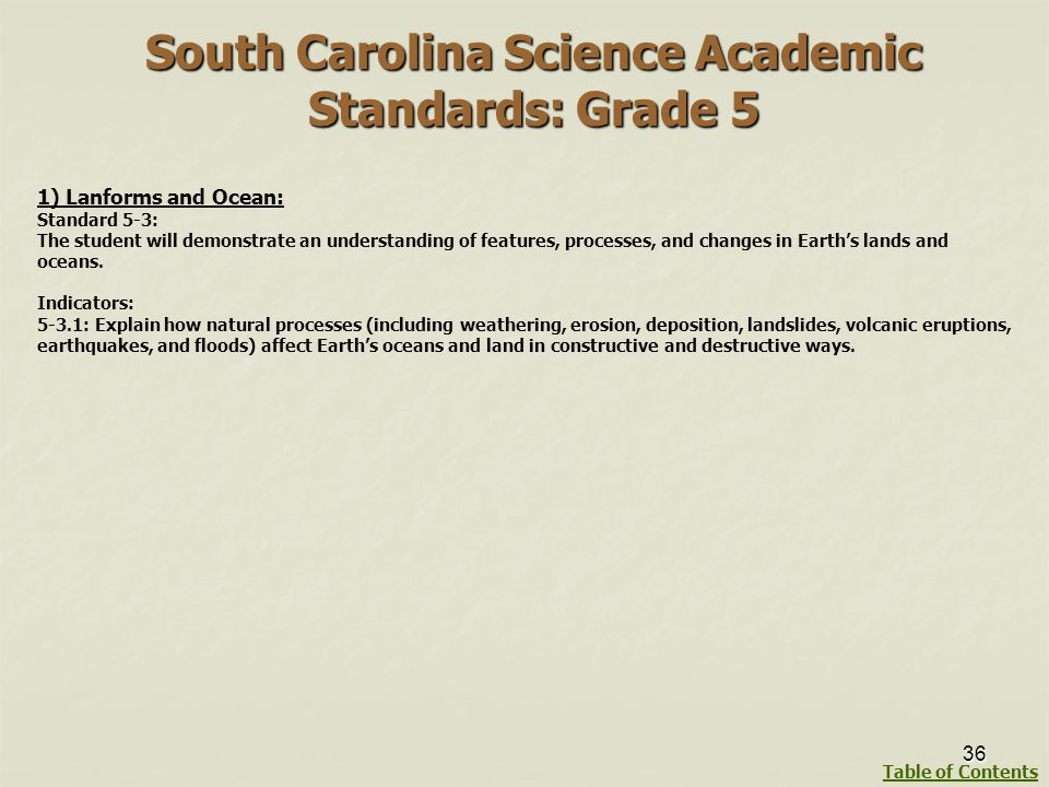 South Carolina Science Academic Standards: Grade 5