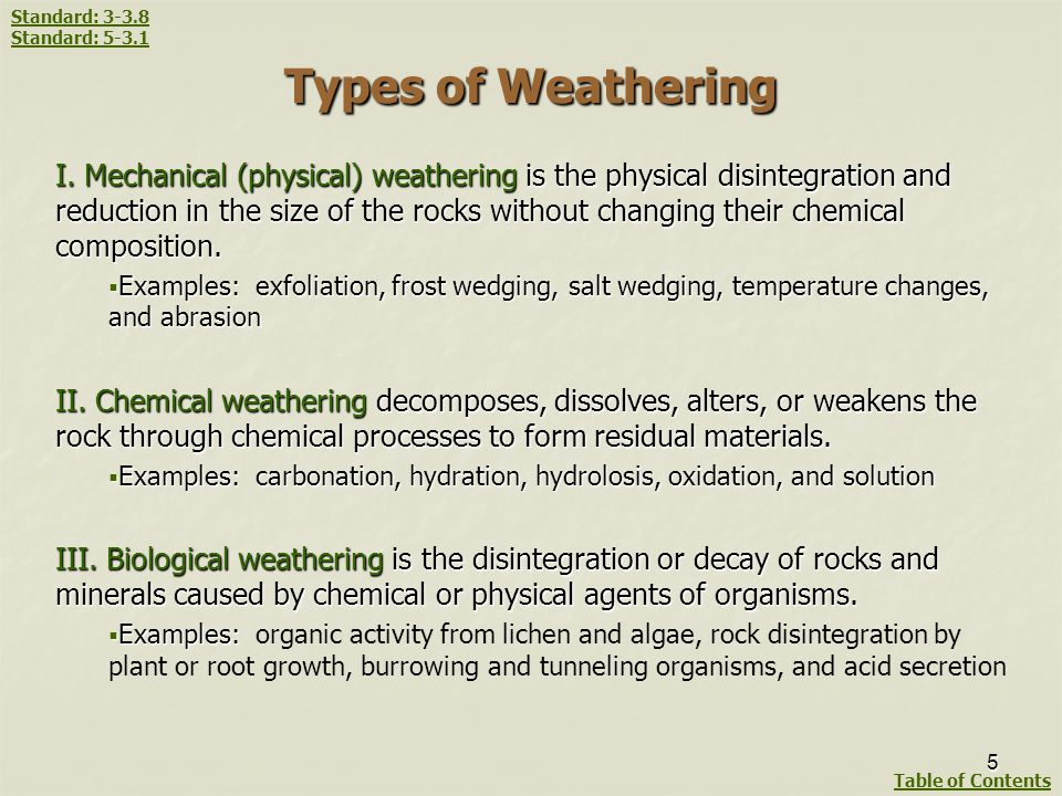Standard: 3-3.8 Standard: 5-3.1. Types of Weathering.