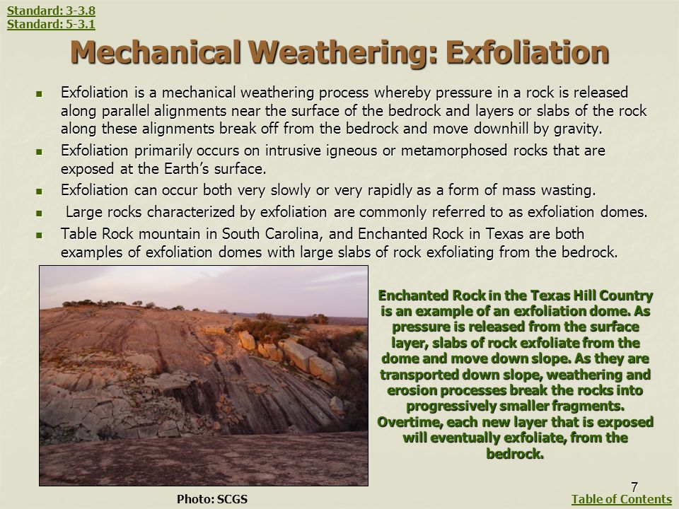 Mechanical Weathering: Exfoliation