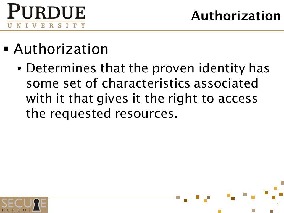 Authorization Authorization