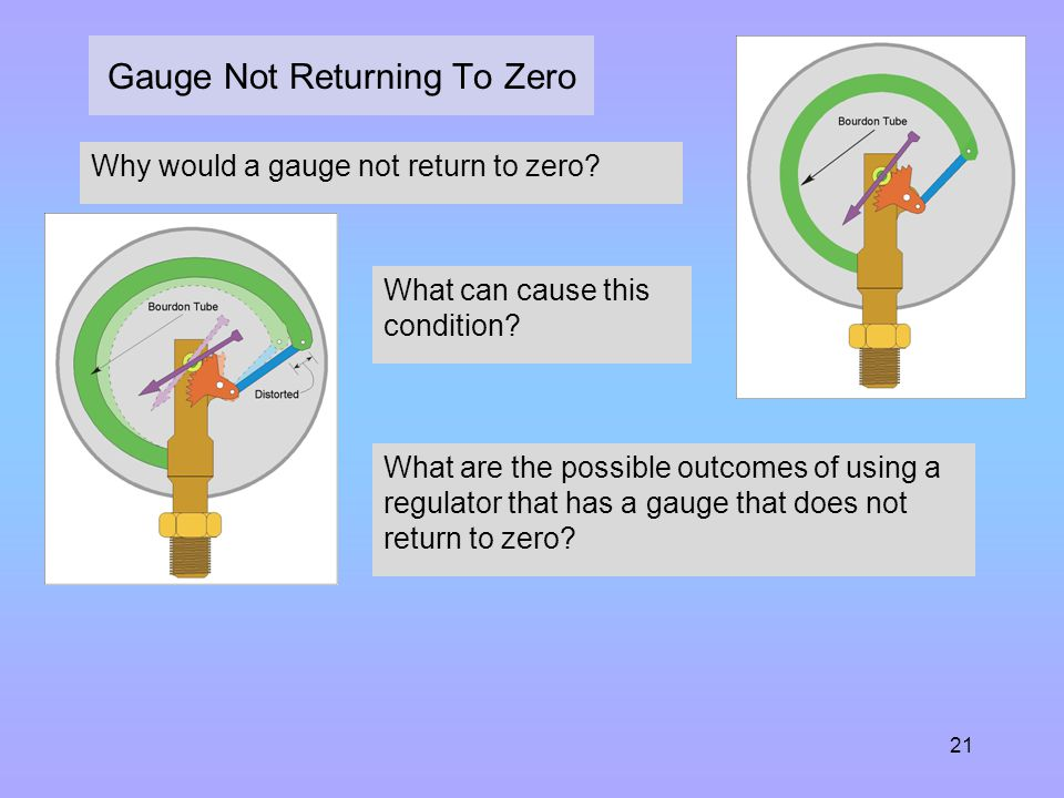 Gauge Not Returning To Zero