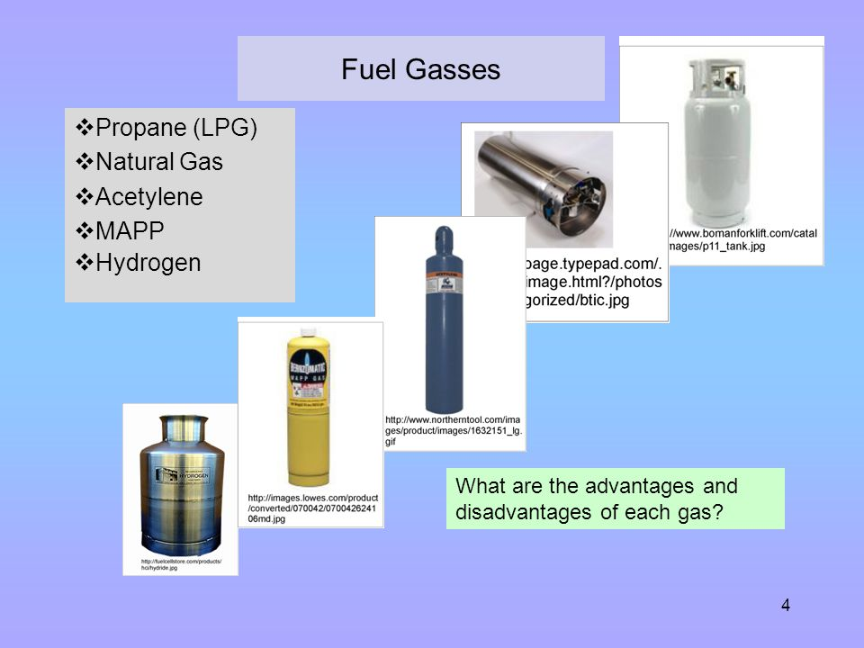 Fuel Gasses Propane (LPG) Natural Gas Acetylene MAPP Hydrogen