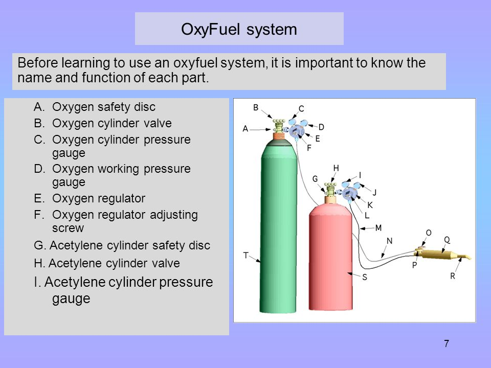 OxyFuel system Before learning to use an oxyfuel system, it is important to know the name and function of each part.
