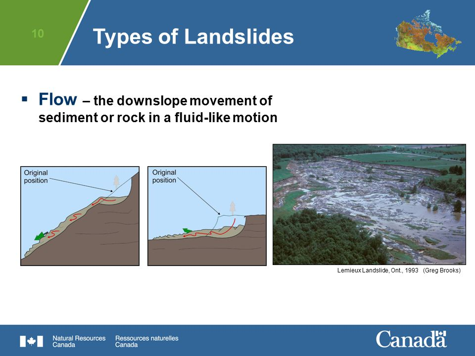 Types of Landslides Flow – the downslope movement of sediment or rock in a fluid-like motion.
