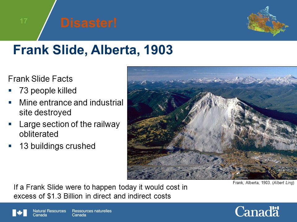 Disaster! Frank Slide, Alberta, 1903 Frank Slide Facts
