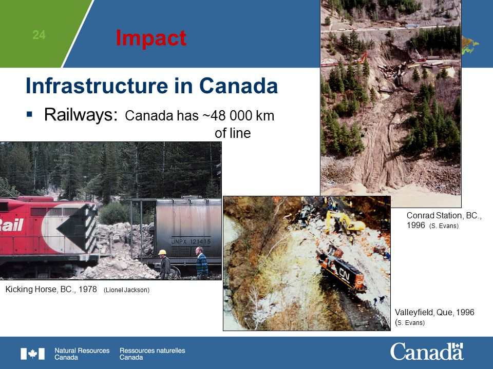 Infrastructure in Canada