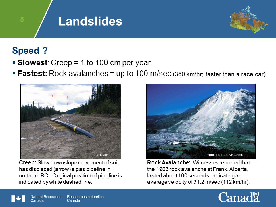 Landslides Speed Slowest: Creep = 1 to 100 cm per year.