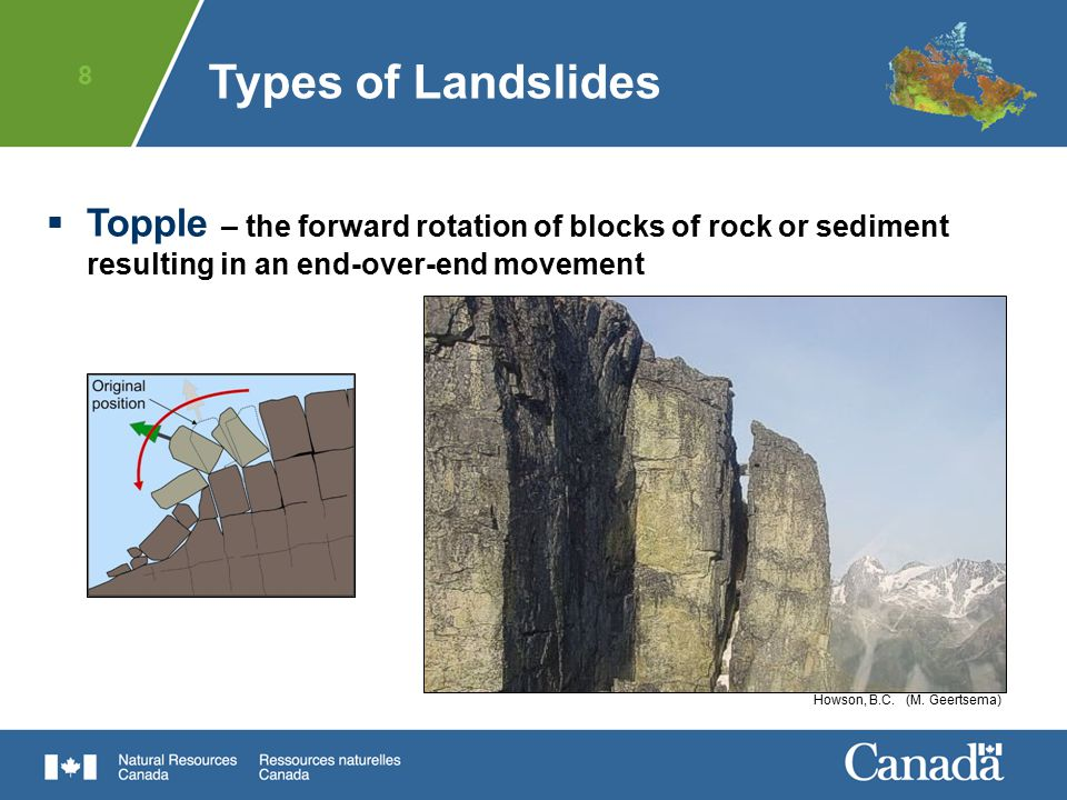 Types of Landslides Topple – the forward rotation of blocks of rock or sediment resulting in an end-over-end movement.