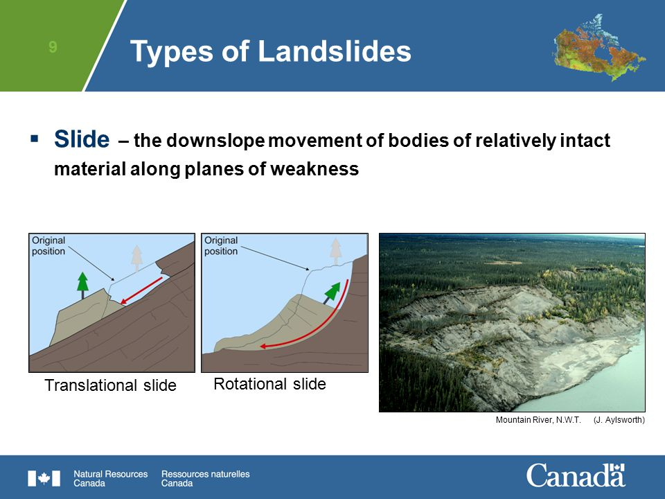 Types of Landslides Slide – the downslope movement of bodies of relatively intact material along planes of weakness.