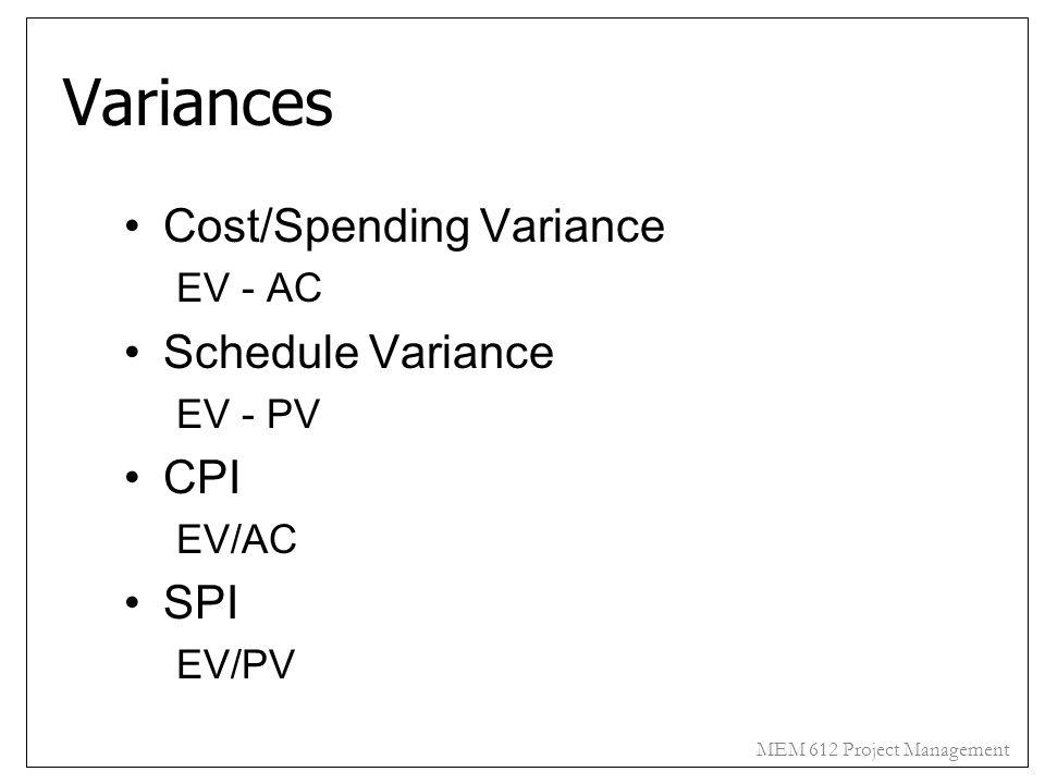 Variances Cost/Spending Variance Schedule Variance CPI SPI EV - AC
