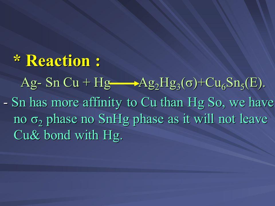 * Reaction : Ag- Sn Cu + Hg Ag2Hg3(σ)+Cu6Sn5(E).