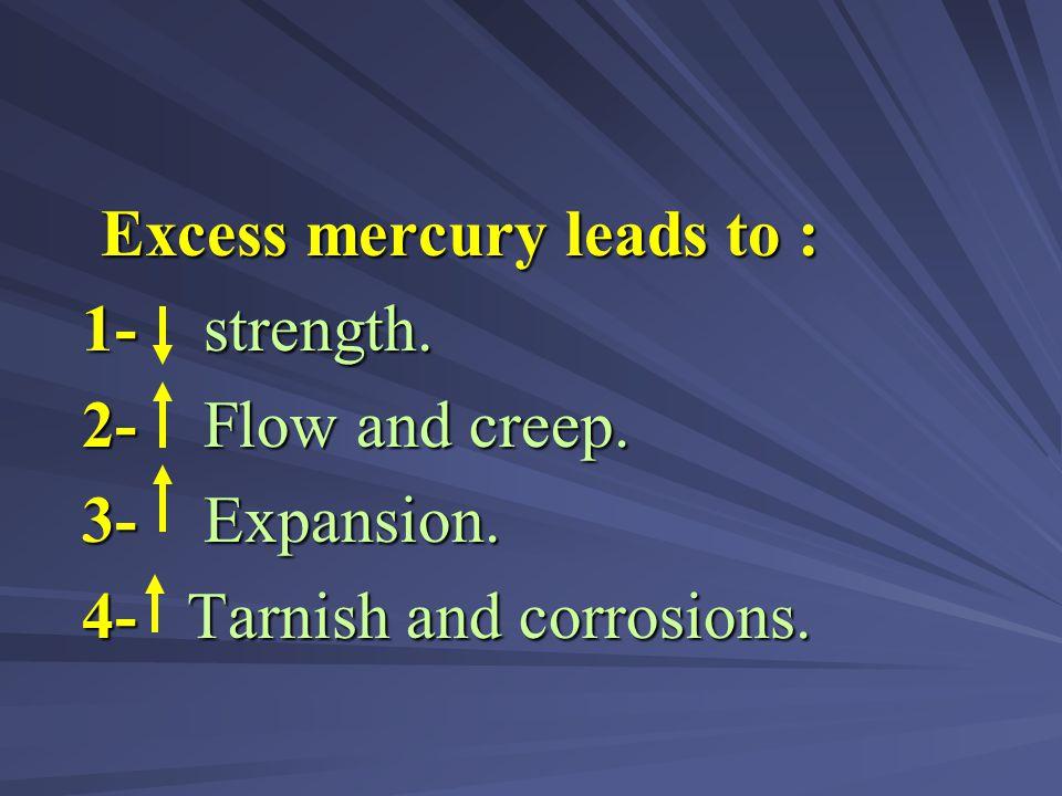 4- Tarnish and corrosions.