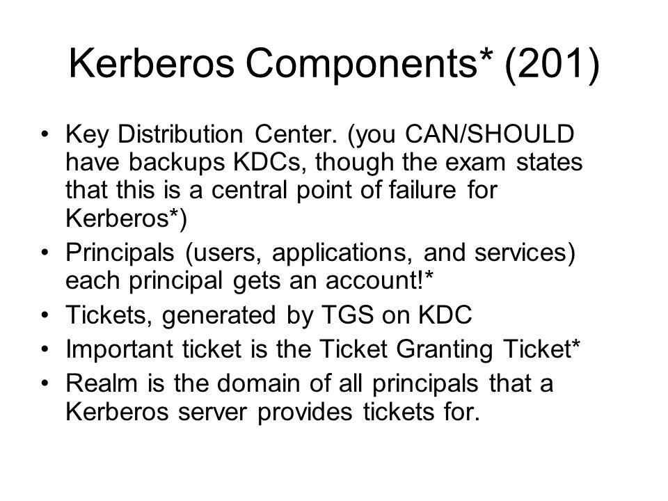 Kerberos Components* (201)