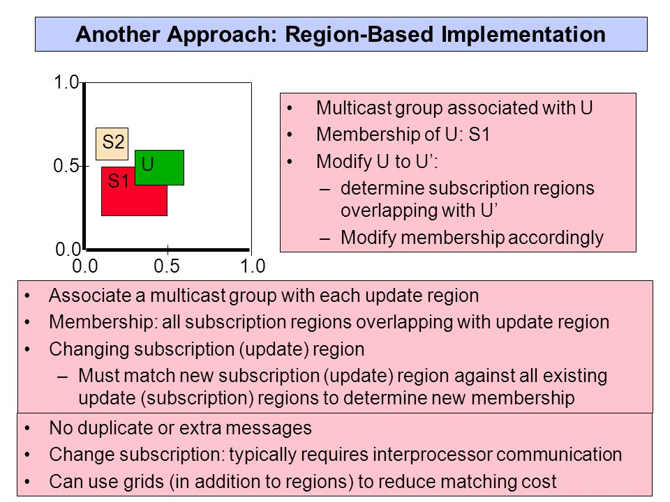 Another Approach: Region-Based Implementation