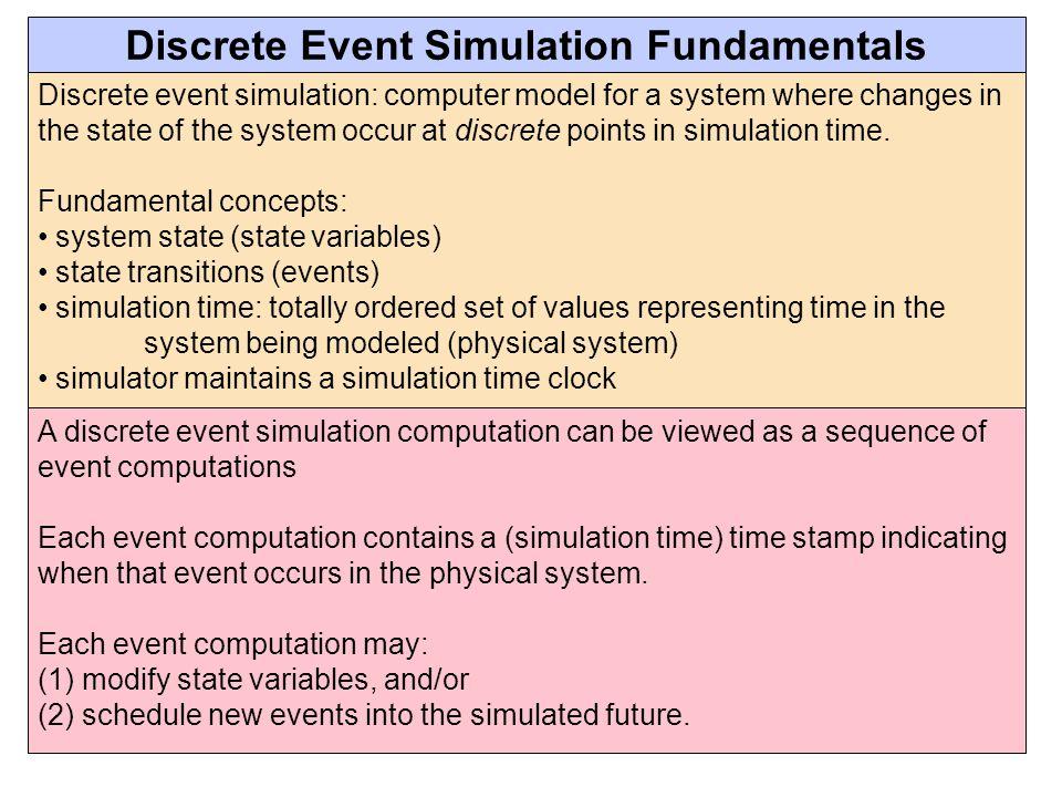 Discrete Event Simulation Fundamentals
