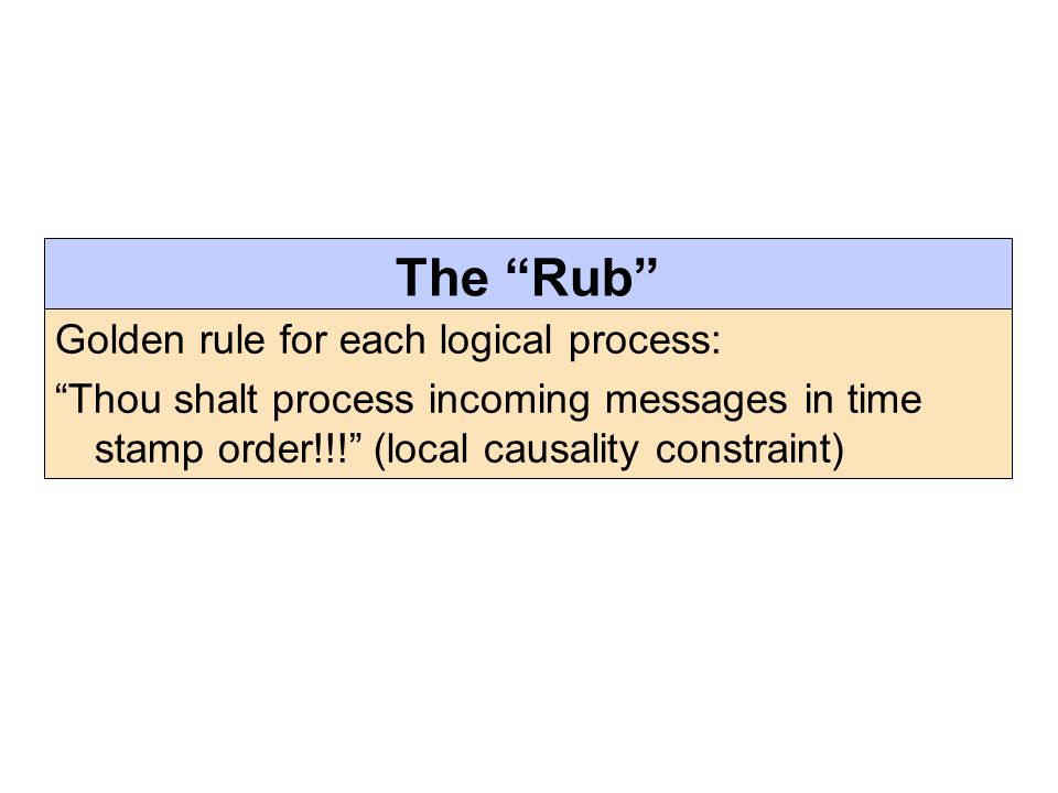The Rub Golden rule for each logical process: