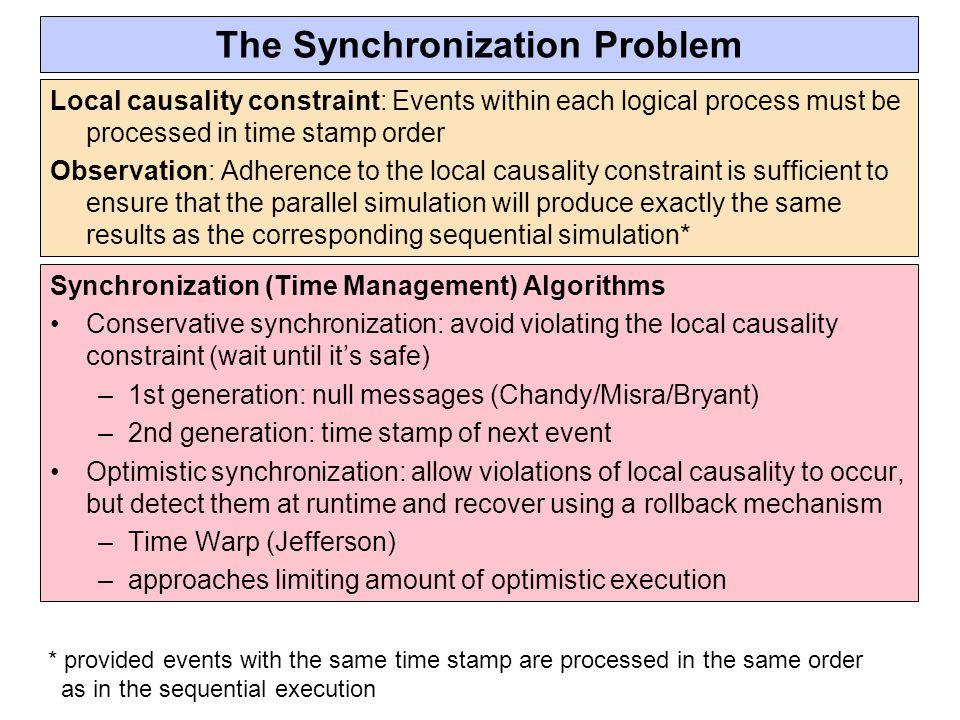 The Synchronization Problem