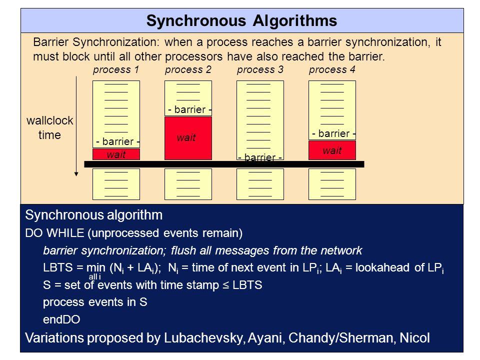 Synchronous Algorithms