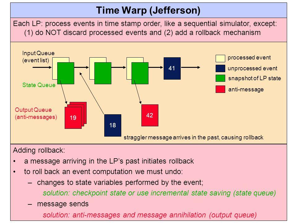 Time Warp (Jefferson)