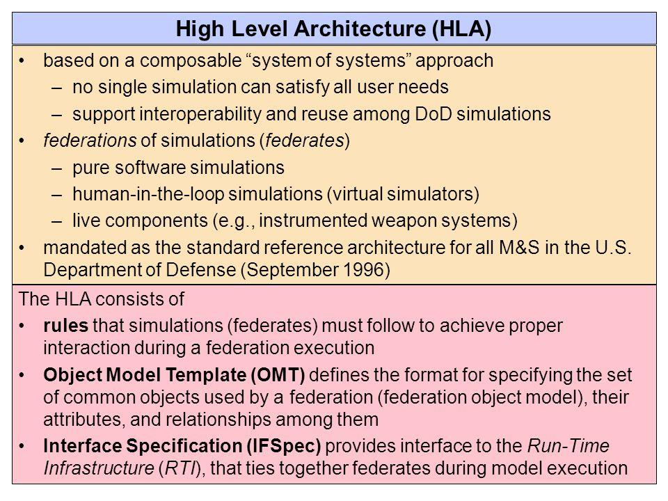 High Level Architecture (HLA)