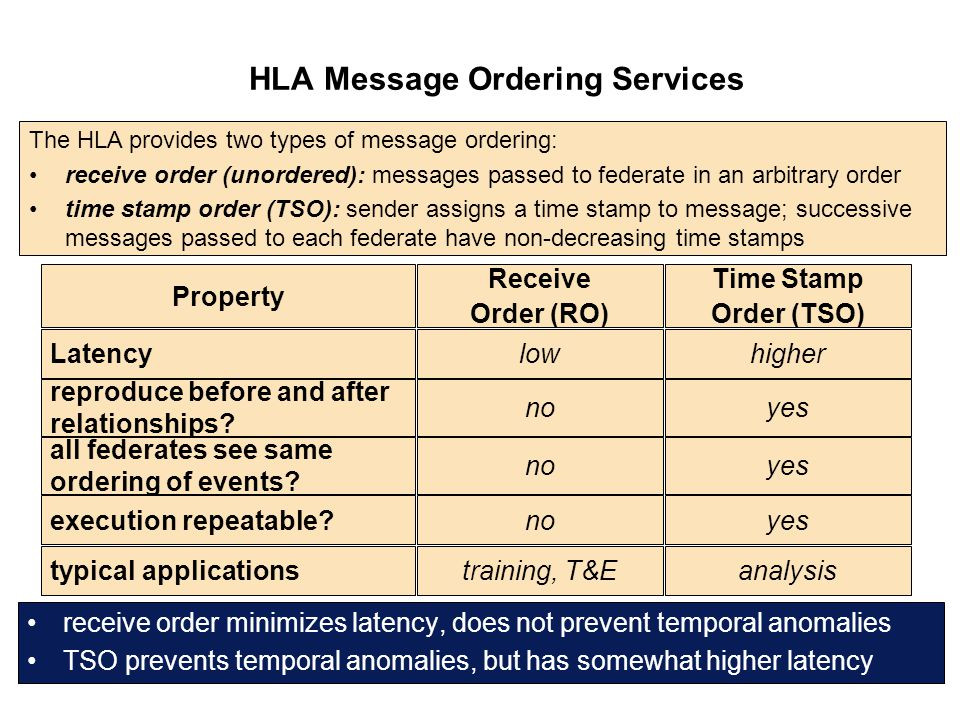 HLA Message Ordering Services
