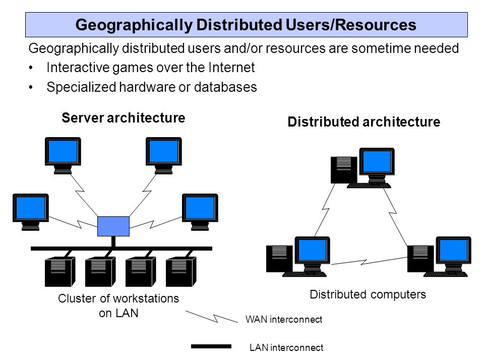 Geographically Distributed Users/Resources