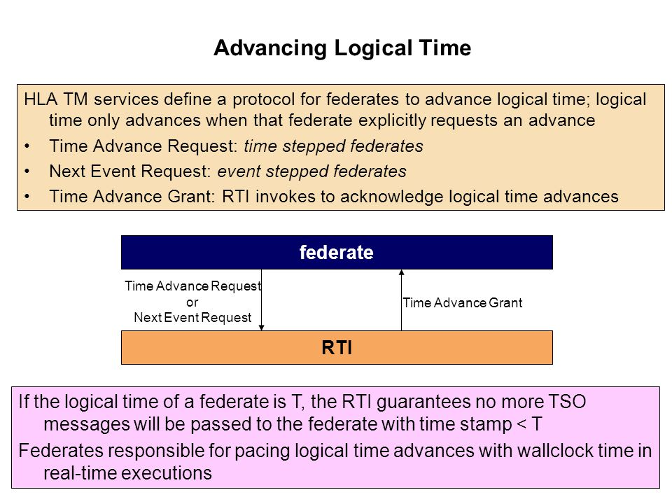 Advancing Logical Time